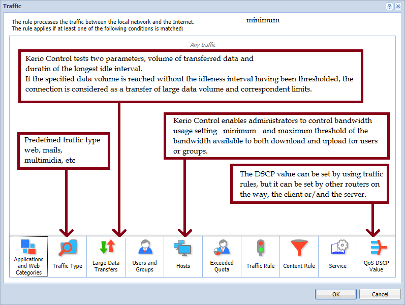 Configuring bandwidth management